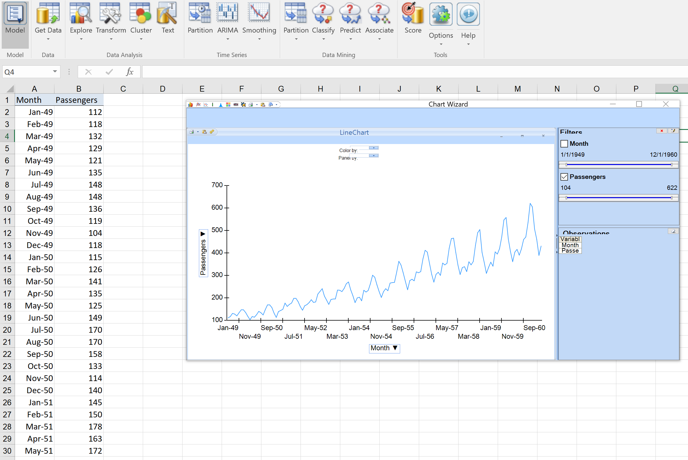 Data Mining 201 using Analytic Solver DM201